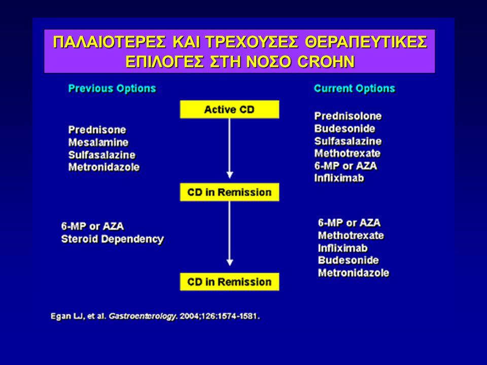 ΣΥΝΤΗΡΗΤΙΚΗ ANTIMETΩΠΙΣΗ ΤΗΣ ΣΤΕΝΩΤΙΚΗΣ NC • • Ενδοσκοπική διαστολή στενώσεων • • 55 ασθενείς με ειλεοκολικές στενώσεις-Διάμεση περίοδος follow-up 33 months • • Τεχνική επιτυχία 90% (δίοδος ενδοσκοπίου 73%) • • Μακροπρόθεσμη επιτυχία: 62%) • • Χειρουργική αντιμετώπιση: 38% • • Επιπλοκές: 11% • • Ενδοτοιχωματική έγχυση KΣT (;) Couckuyt H et al, Gut 1995