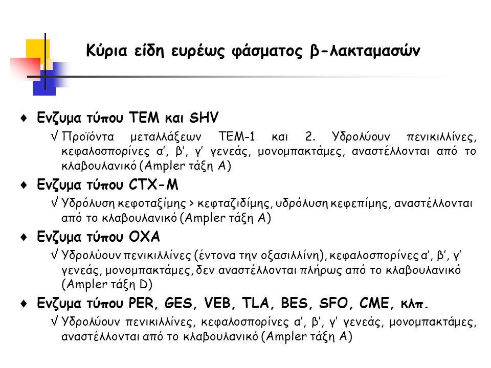 Κύρια είδη ευρέως φάσματος β-λακταμασών  Ενζυμα τύπου TEM και SHV  Προϊόντα μεταλλάξεων TEM-1 και 2. Υδρολύουν πενικιλλίνες, κεφαλοσπορίνες α', β',