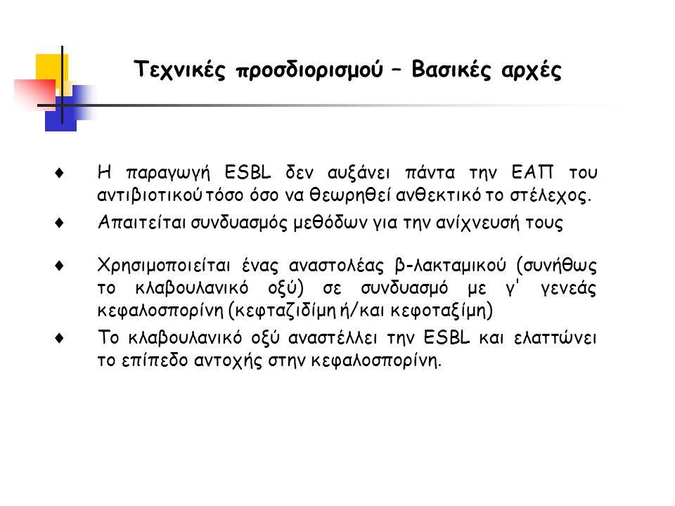 Τεχνικές προσδιορισμού – Βασικές αρχές  Η παραγωγή ESBL δεν αυξάνει πάντα την ΕΑΠ του αντιβιοτικού τόσο όσο να θεωρηθεί ανθεκτικό το στέλεχος.  Απαι