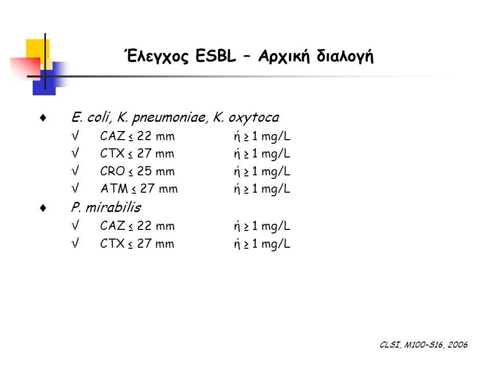 Έλεγχος ESBL – Αρχική διαλογή  E. coli, K. pneumoniae, K. oxytoca  CAZ ≤ 22 mmή ≥ 1 mg/L  CTX ≤ 27 mmή ≥ 1 mg/L  CRO ≤ 25 mmή ≥ 1 mg/L  ATM ≤ 27