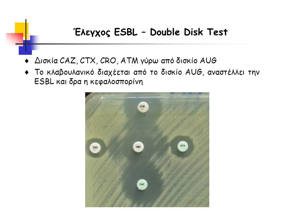Έλεγχος ESBL – Double Disk Test  Δισκία CAZ, CTX, CRO, ATM γύρω από δισκίο AUG  Το κλαβουλανικό διαχέεται από το δισκίο AUG, αναστέλλει την ESBL και δρα η κεφαλοσπορίνη