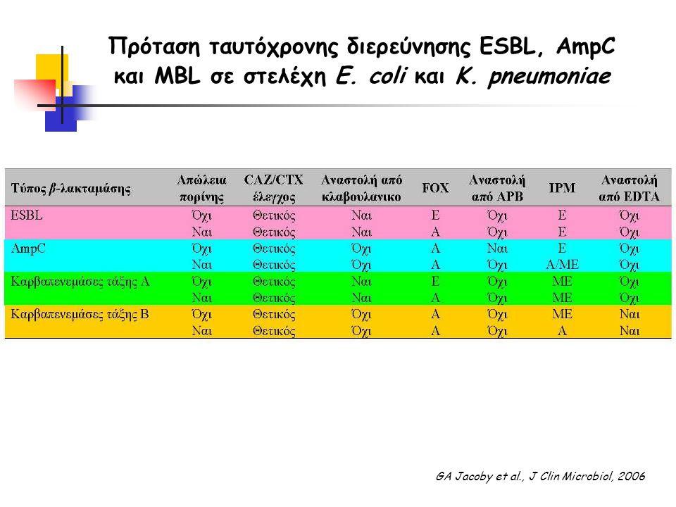Πρόταση ταυτόχρονης διερεύνησης ESBL, AmpC και MBL σε στελέχη E. coli και K. pneumoniae GA Jacoby et al., J Clin Microbiol, 2006