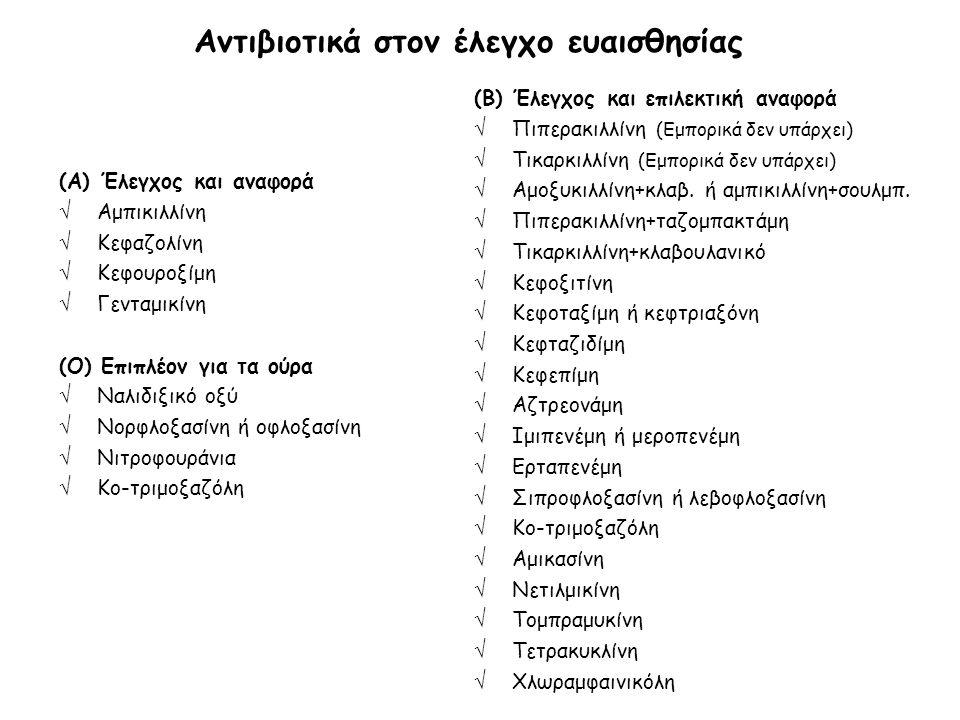 Αντιβιοτικά στον έλεγχο ευαισθησίας (Α) Έλεγχος και αναφορά  Αμπικιλλίνη  Κεφαζολίνη  Κεφουροξίμη  Γενταμικίνη (Ο) Επιπλέον για τα ούρα  Ναλιδιξικό οξύ  Νορφλοξασίνη ή οφλοξασίνη  Νιτροφουράνια  Κο-τριμοξαζόλη (Β) Έλεγχος και επιλεκτική αναφορά  Πιπερακιλλίνη (Εμπορικά δεν υπάρχει)  Τικαρκιλλίνη (Εμπορικά δεν υπάρχει)  Αμοξυκιλλίνη+κλαβ.