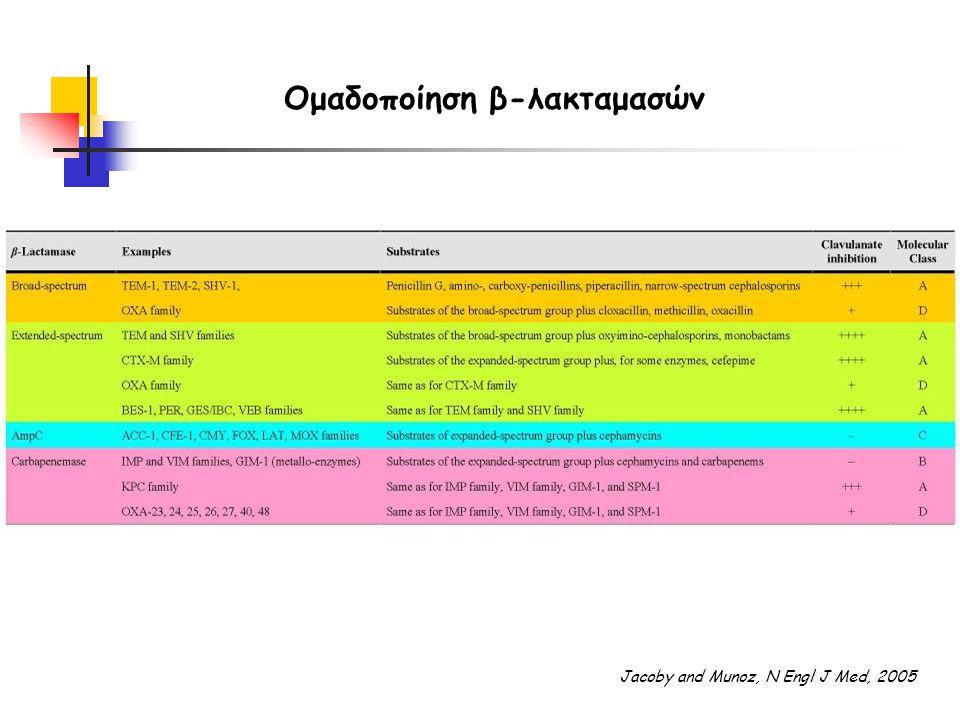 Ομαδοποίηση β-λακταμασών Jacoby and Munoz, N Engl J Med, 2005