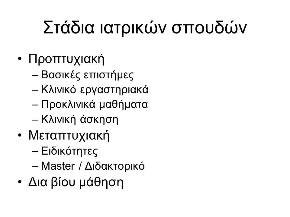 Τμήμα Ιατρικής Παν. Κρήτης: Προπτυχιακή εκπαίδευση
