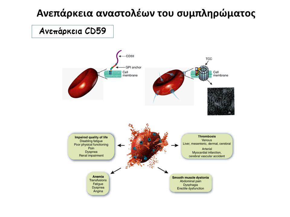 Ανεπάρκεια αναστολέων του συμπληρώματος Ανεπάρκεια CD59