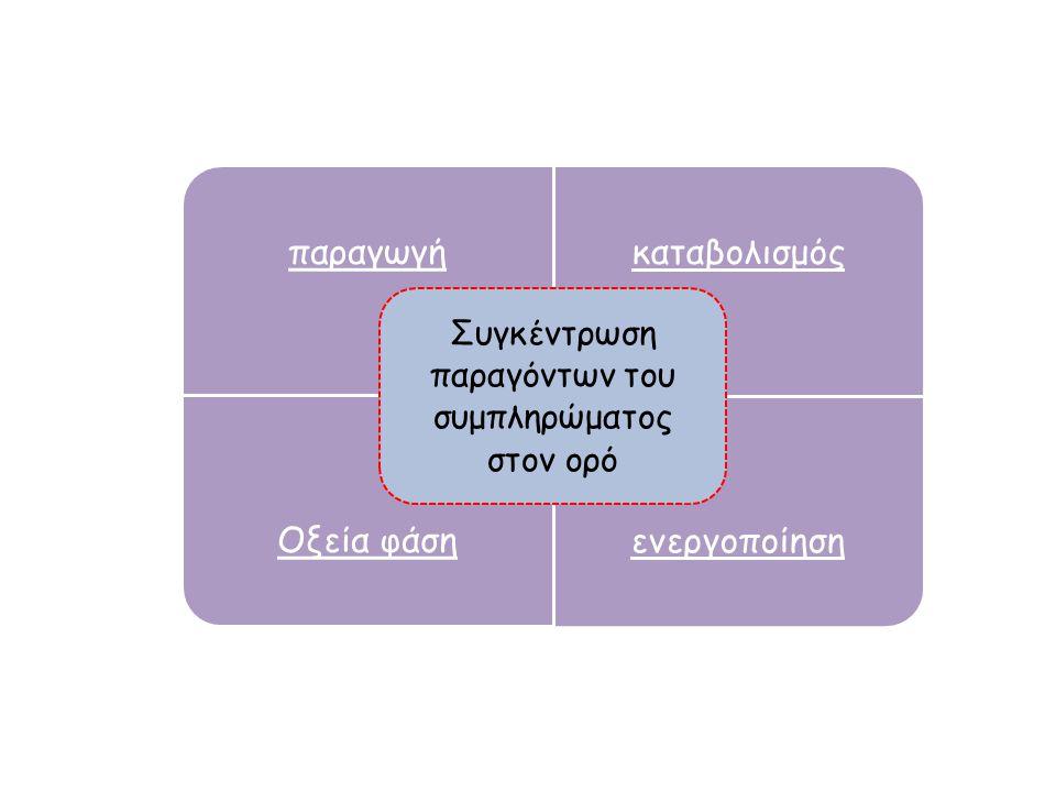 παραγωγήκαταβολισμός Οξεία φάσηενεργοποίηση Συγκέντρωση παραγόντων του συμπληρώματος στον ορό