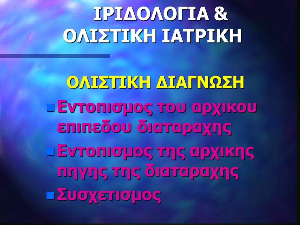 ΙΡΙΔΟΛΟΓΙΑ & ΟΛΙΣΤΙΚΗ ΙΑΤΡΙΚΗ ΙΡΙΔΟΛΟΓΙΑ & ΟΛΙΣΤΙΚΗ ΙΑΤΡΙΚΗ ΟΛΙΣΤΙΚΗ ΔΙΑΓΝΩΣΗ ΟΛΙΣΤΙΚΗ ΔΙΑΓΝΩΣΗ n Εντοπισμος του αρχικου επιπεδου διαταραχης n Εντοπισ