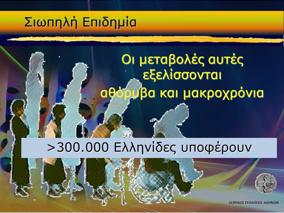 Οι μεταβολές αυτές εξελίσσονται αθόρυβα και μακροχρόνια ΙΑΤΡΙΚΟΣ ΣΥΛΛΟΓΟΣ ΑΘΗΝΩΝ Σιωπηλή Επιδημία >300.000 Ελληνίδες υποφέρουν