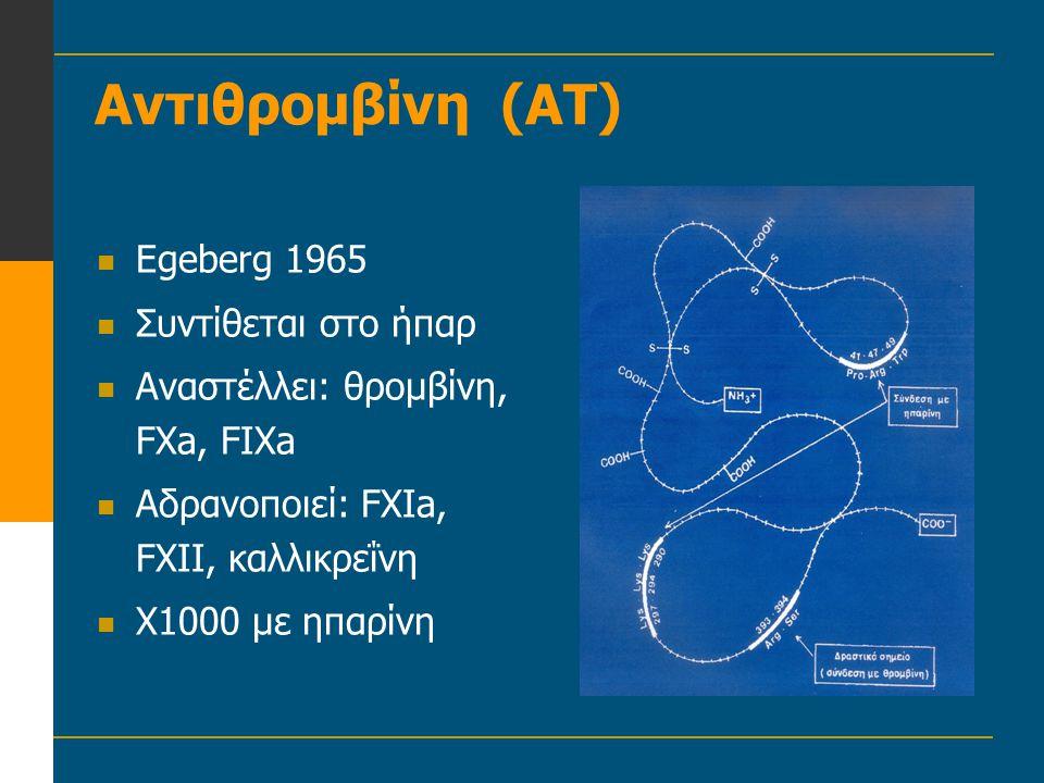 Αντιθρομβίνη (ΑΤ)  Egeberg 1965  Συντίθεται στο ήπαρ  Αναστέλλει: θρομβίνη, FXa, FIXa  Αδρανοποιεί: FXIa, FXII, καλλικρεΐνη  Χ1000 με ηπαρίνη