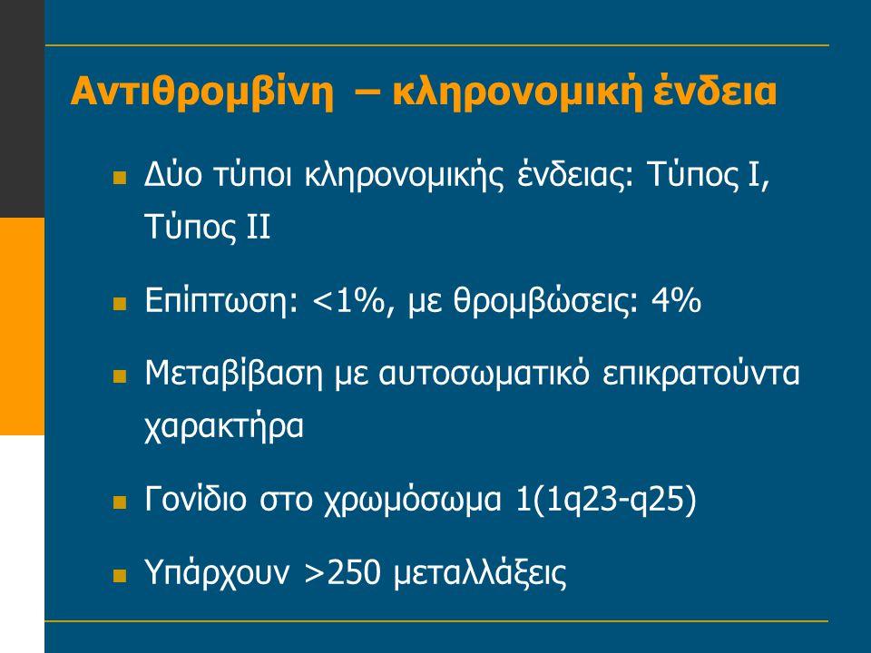 Αντιθρομβίνη – κληρονομική ένδεια  Δύο τύποι κληρονομικής ένδειας: Τύπος Ι, Τύπος ΙΙ  Επίπτωση: <1%, με θρομβώσεις: 4%  Μεταβίβαση με αυτοσωματικό