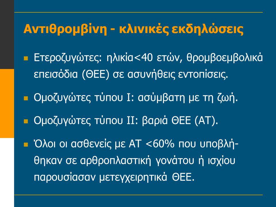 Αντιθρομβίνη - κλινικές εκδηλώσεις  Ετεροζυγώτες: ηλικία<40 ετών, θρομβοεμβολικά επεισόδια (ΘΕΕ) σε ασυνήθεις εντοπίσεις.  Ομοζυγώτες τύπου Ι: ασύμβ