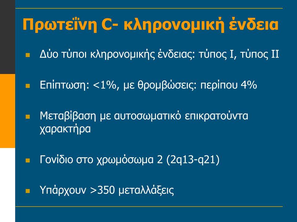 Πρωτεΐνη C- κληρονομική ένδεια  Δύο τύποι κληρονομικής ένδειας: τύπος Ι, τύπος ΙΙ  Επίπτωση: <1%, με θρομβώσεις: περίπου 4%  Μεταβίβαση με αυτοσωμα