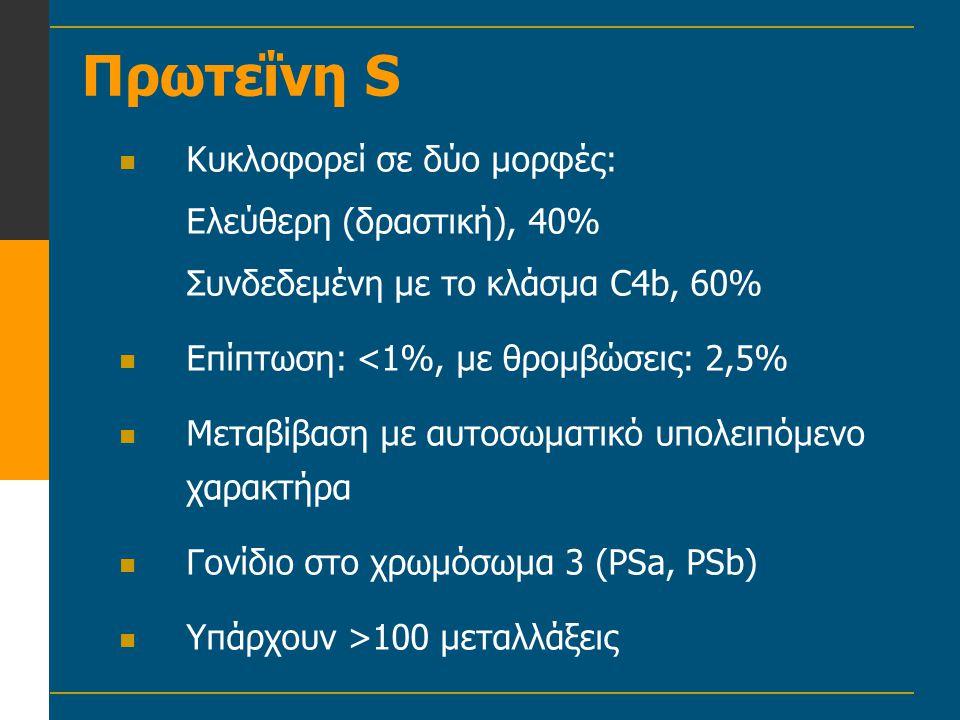 Πρωτεΐνη S  Κυκλοφορεί σε δύο μορφές: Ελεύθερη (δραστική), 40% Συνδεδεμένη με το κλάσμα C4b, 60%  Επίπτωση: <1%, με θρομβώσεις: 2,5%  Μεταβίβαση με