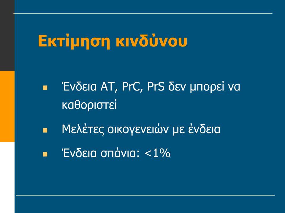 Εκτίμηση κινδύνου  Ένδεια ΑΤ, PrC, PrS δεν μπορεί να καθοριστεί  Μελέτες οικογενειών με ένδεια  Ένδεια σπάνια: <1%