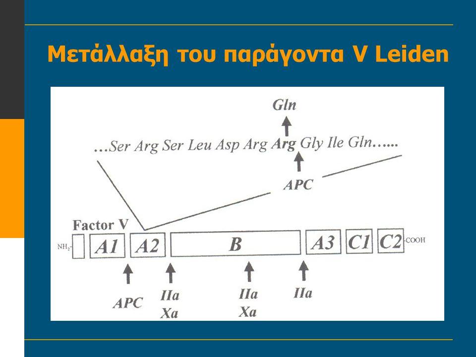 Μετάλλαξη του παράγοντα V Leiden