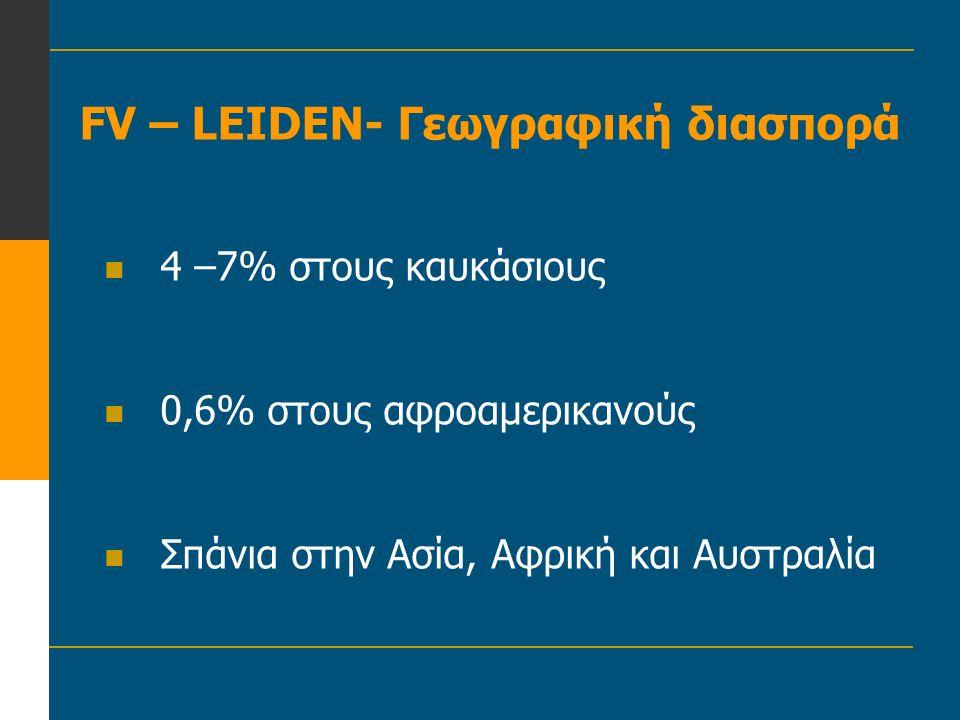 FV – LEIDEN- Γεωγραφική διασπορά  4 –7% στους καυκάσιους  0,6% στους αφροαμερικανούς  Σπάνια στην Ασία, Αφρική και Αυστραλία