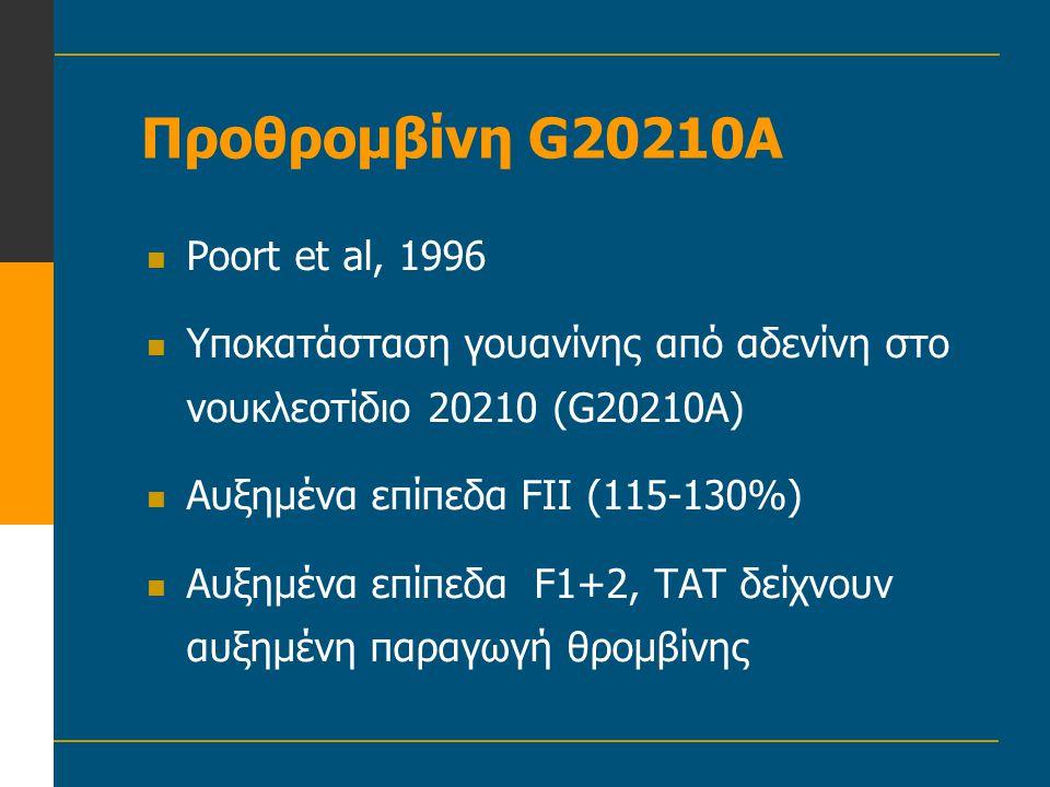 Προθρομβίνη G20210A  Poort et al, 1996  Υποκατάσταση γουανίνης από αδενίνη στο νουκλεοτίδιο 20210 (G20210A)  Αυξημένα επίπεδα FII (115-130%)  Αυξη