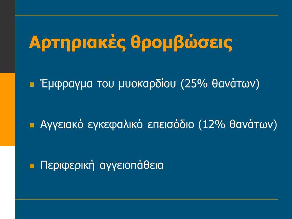 Αρτηριακές θρομβώσεις  Έμφραγμα του μυοκαρδίου (25% θανάτων)  Αγγειακό εγκεφαλικό επεισόδιο (12% θανάτων)  Περιφερική αγγειοπάθεια