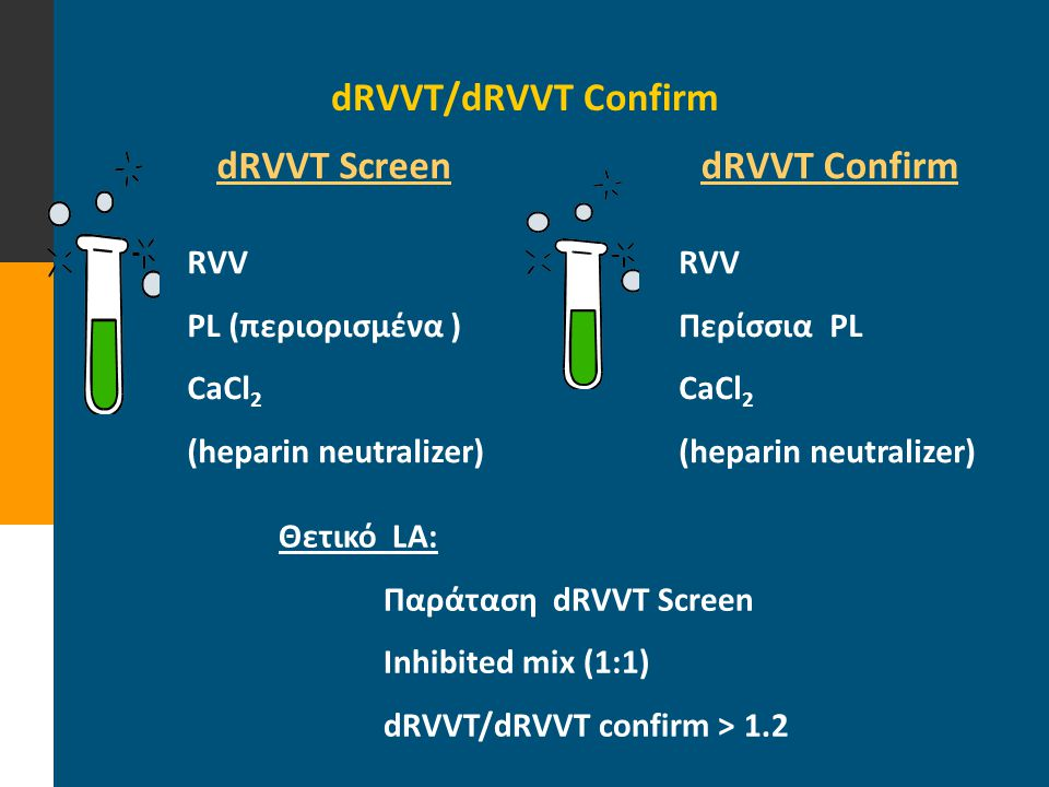 dRVVT/dRVVT Confirm RVV PL (περιορισμένα ) CaCl 2 (heparin neutralizer) dRVVT Screen dRVVT Confirm RVV Περίσσια PL CaCl 2 (heparin neutralizer) Θετικό