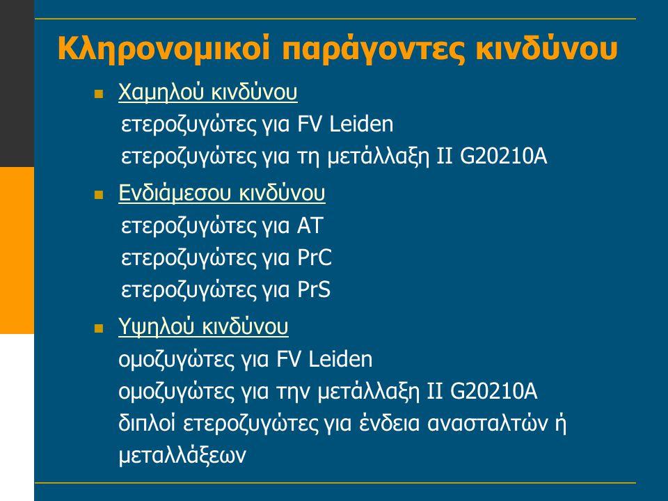 Κατατοπιστικές Δοκιμασίες  APTT (SL)  dRVVT screen  KCT  dPT (1:50ή 1:100) Επιβεβαιωτικές Δοκιμασίες  Platelet neutralization procedure (PNP)  dRVVT confirm  Staclot LA®  Rabbit brain neutralization Procedure Αντιπηκτικό του λύκου