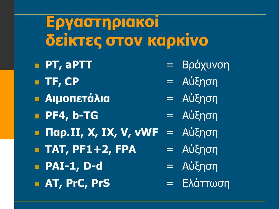Εργαστηριακοί δείκτες στον καρκίνο  PT, aPTT=Βράχυνση  TF, CP=Αύξηση  Αιμοπετάλια=Αύξηση  PF4, b-TG=Αύξηση  Παρ.II, X, IX, V, vWF=Αύξηση  TAT, P