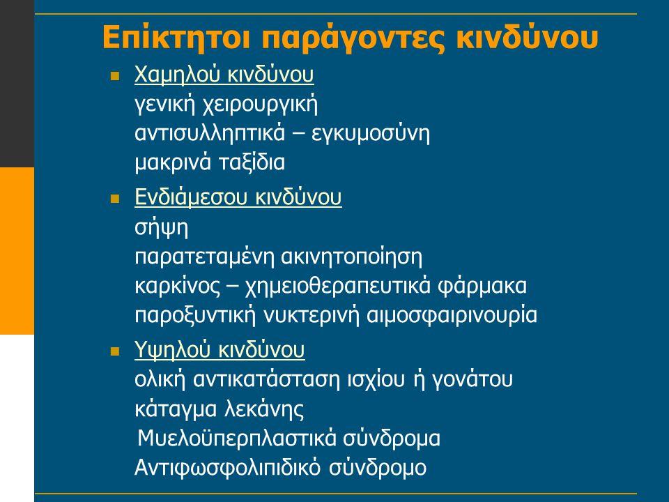 Δύο κατηγορίες θρομβοφιλίας  Έντονη θρομβοφιλία -πρώτη θρόμβωση <50 ετών -ιστορικό υποτροπιαζουσών θρομβώσεων -ύπαρξη συγγενών 1ου βαθμού με θρόμβωση <50 ετών  Ήπια θρομβοφιλία -πρώτη θρόμβωση >50 ετών -αρνητικό οικογενειακό ιστορικό