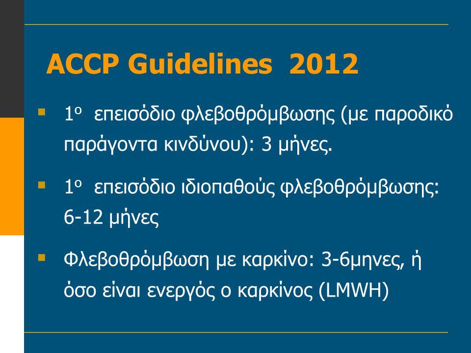 ACCP Guidelines 2012  1 ο επεισόδιο φλεβοθρόμβωσης (με παροδικό παράγοντα κινδύνου): 3 μήνες.  1 ο επεισόδιο ιδιοπαθούς φλεβοθρόμβωσης: 6-12 μήνες 