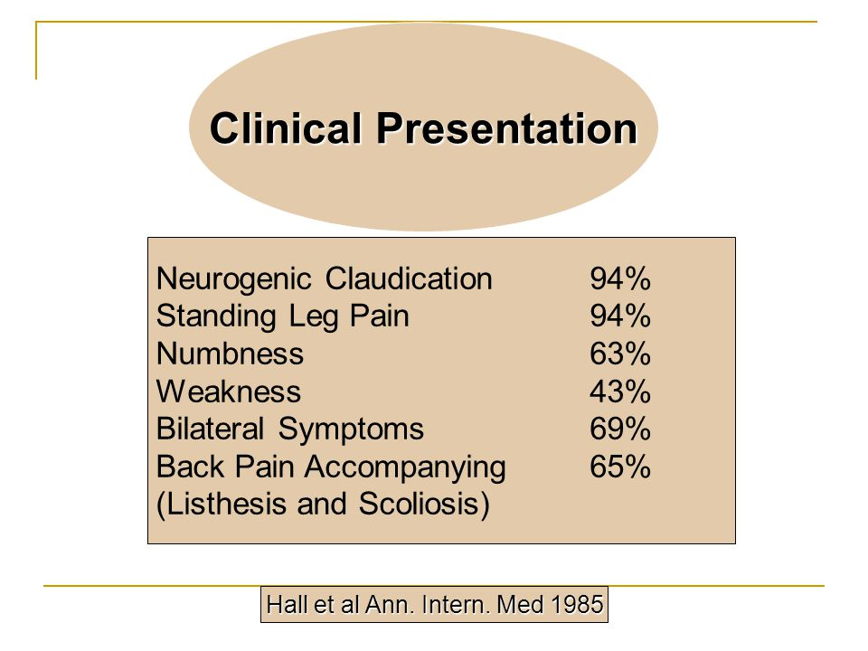 Clinical Presentation Neurogenic Claudication94% Standing Leg Pain94% Numbness63% Weakness43% Bilateral Symptoms69% Back Pain Accompanying65% (Listhesis and Scoliosis) Hall et al Ann.