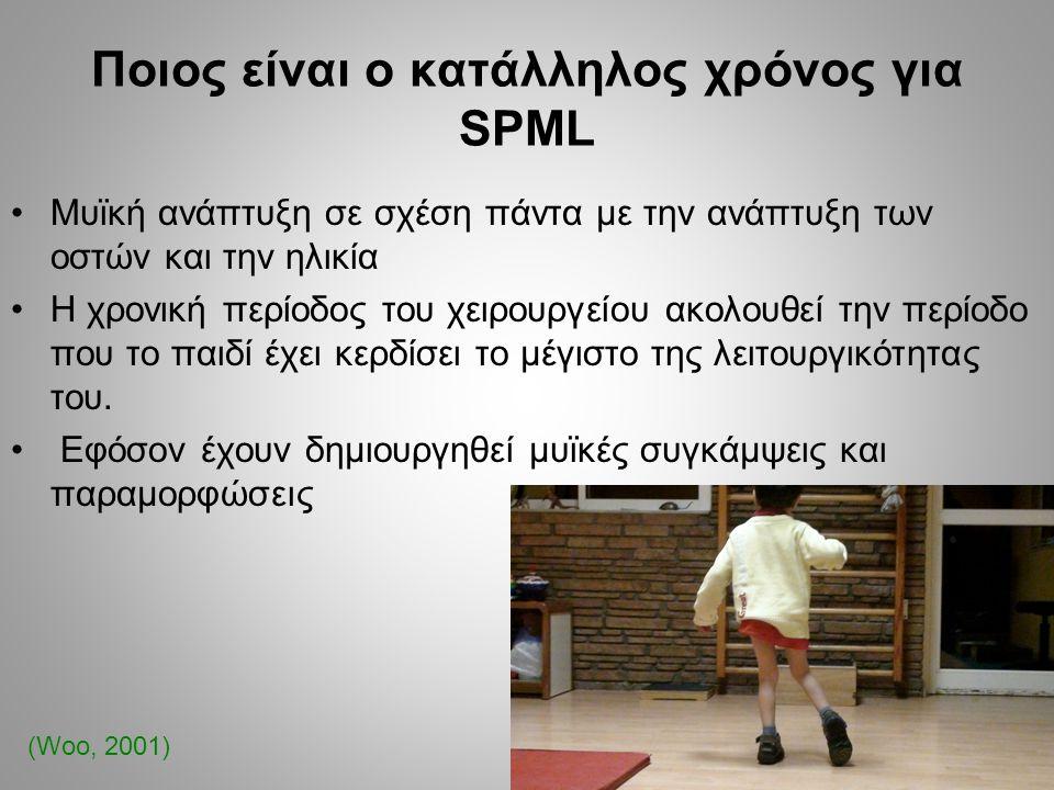 Ποιος είναι ο κατάλληλος χρόνος για SPML •Μυϊκή ανάπτυξη σε σχέση πάντα με την ανάπτυξη των οστών και την ηλικία •Η χρονική περίοδος του χειρουργείου