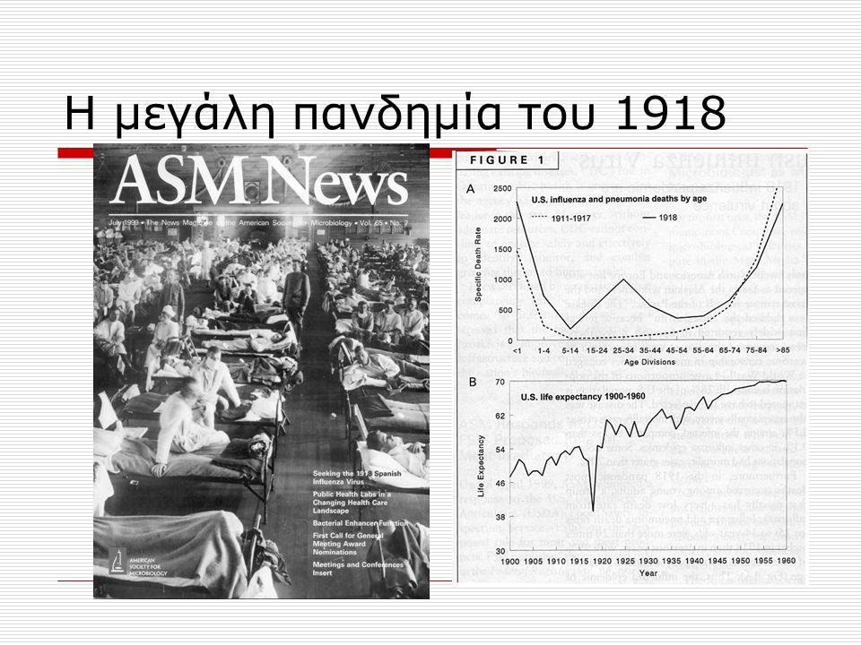 Η μεγάλη πανδημία του 1918