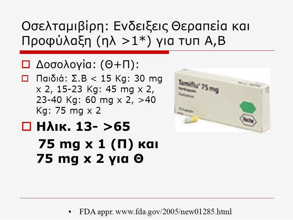 Οσελταμιβίρη: Ενδειξεις Θεραπεία και Προφύλαξη (ηλ >1*) για τυπ Α,B  Δοσολογία: (Θ+Π):  Παιδιά: Σ.Β 40 Kg: 75 mg x 2  Ηλικ. 13- >65 75 mg x 1 (Π) κ