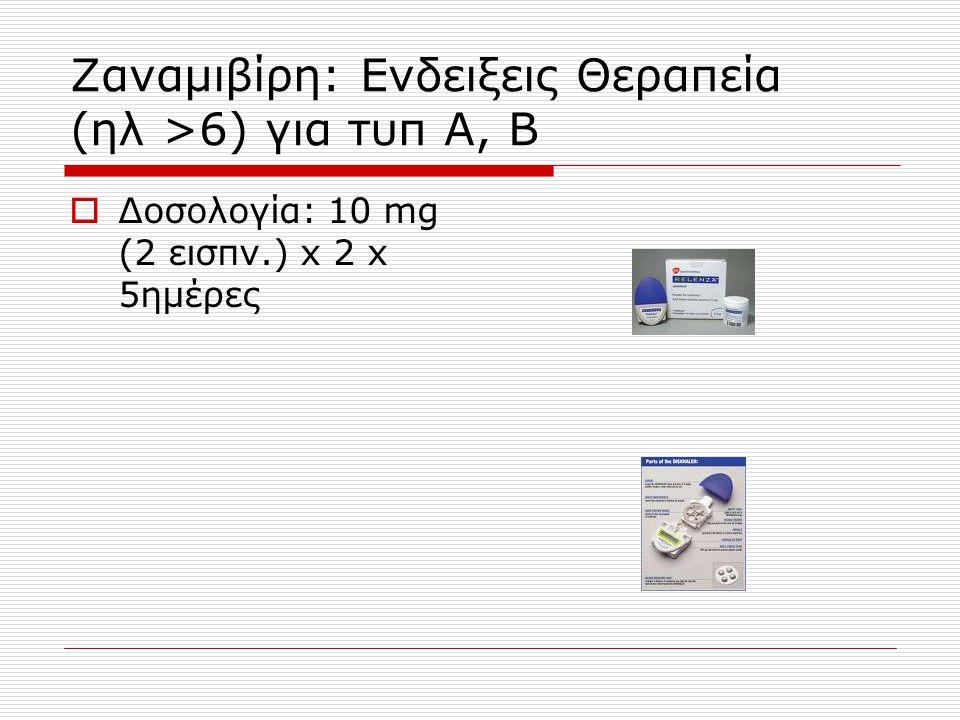 Zαναμιβίρη: Ενδειξεις Θεραπεία (ηλ >6) για τυπ Α, Β  Δοσολογία: 10 mg (2 εισπν.) x 2 x 5ημέρες