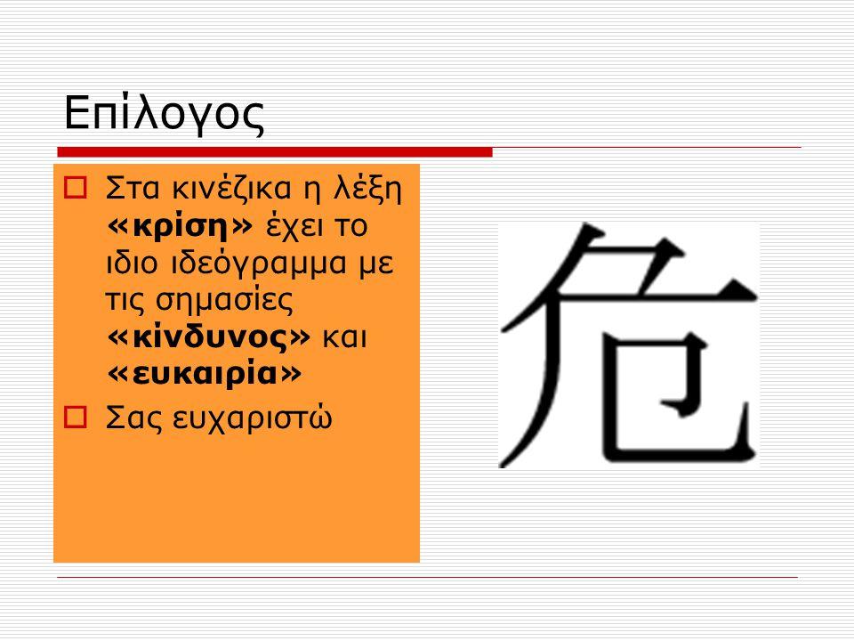 Επίλογος  Στα κινέζικα η λέξη «κρίση» έχει το ιδιο ιδεόγραμμα με τις σημασίες «κίνδυνος» και «ευκαιρία»  Σας ευχαριστώ