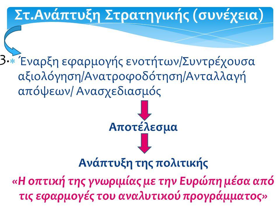  Έναρξη εφαρμογής ενοτήτων/Συντρέχουσα αξιολόγηση/Ανατροφοδότηση/Ανταλλαγή απόψεων/ Ανασχεδιασμός Αποτέλεσμα Ανάπτυξη της πολιτικής «Η οπτική της γνω