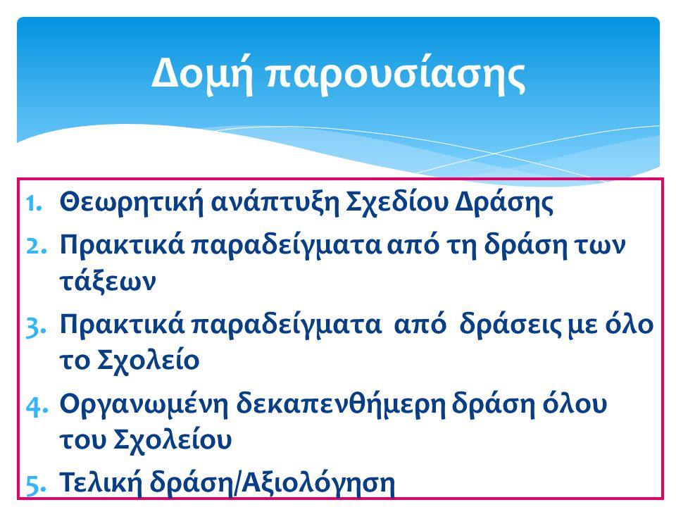 1.Θεωρητική ανάπτυξη Σχεδίου Δράσης 2.Πρακτικά παραδείγματα από τη δράση των τάξεων 3.Πρακτικά παραδείγματα από δράσεις με όλο το Σχολείο 4.Οργανωμένη