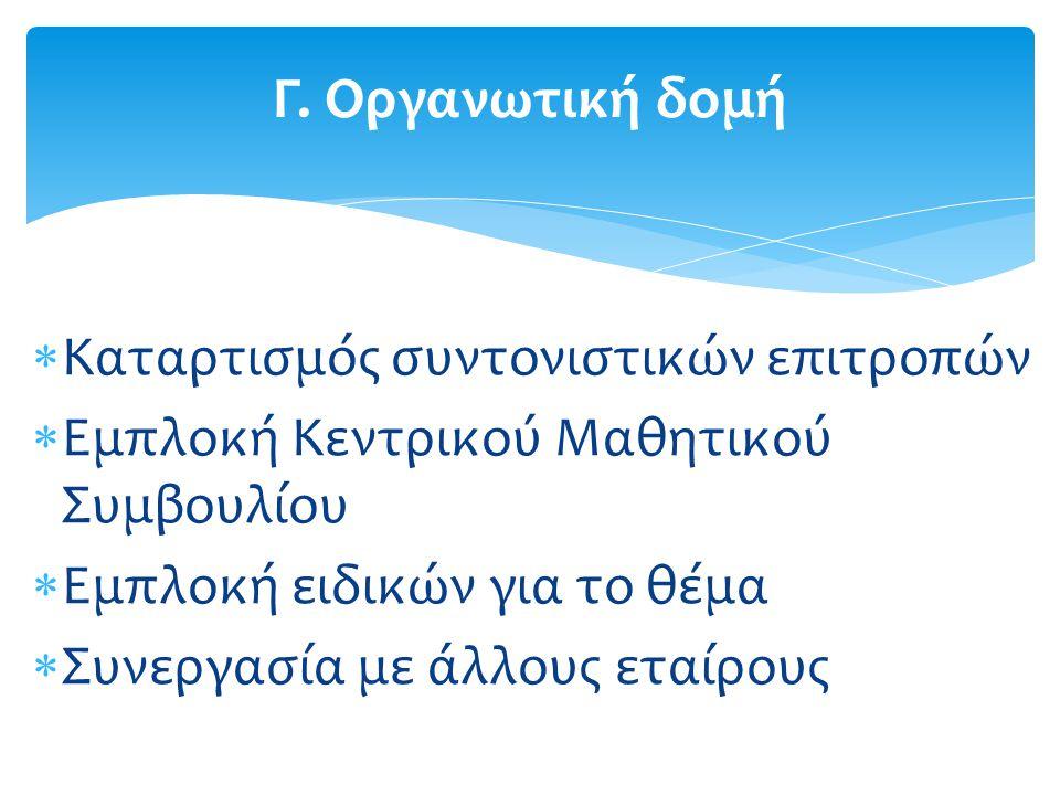  Καταρτισμός συντονιστικών επιτροπών  Εμπλοκή Κεντρικού Μαθητικού Συμβουλίου  Εμπλοκή ειδικών για το θέμα  Συνεργασία με άλλους εταίρους Γ. Οργανω