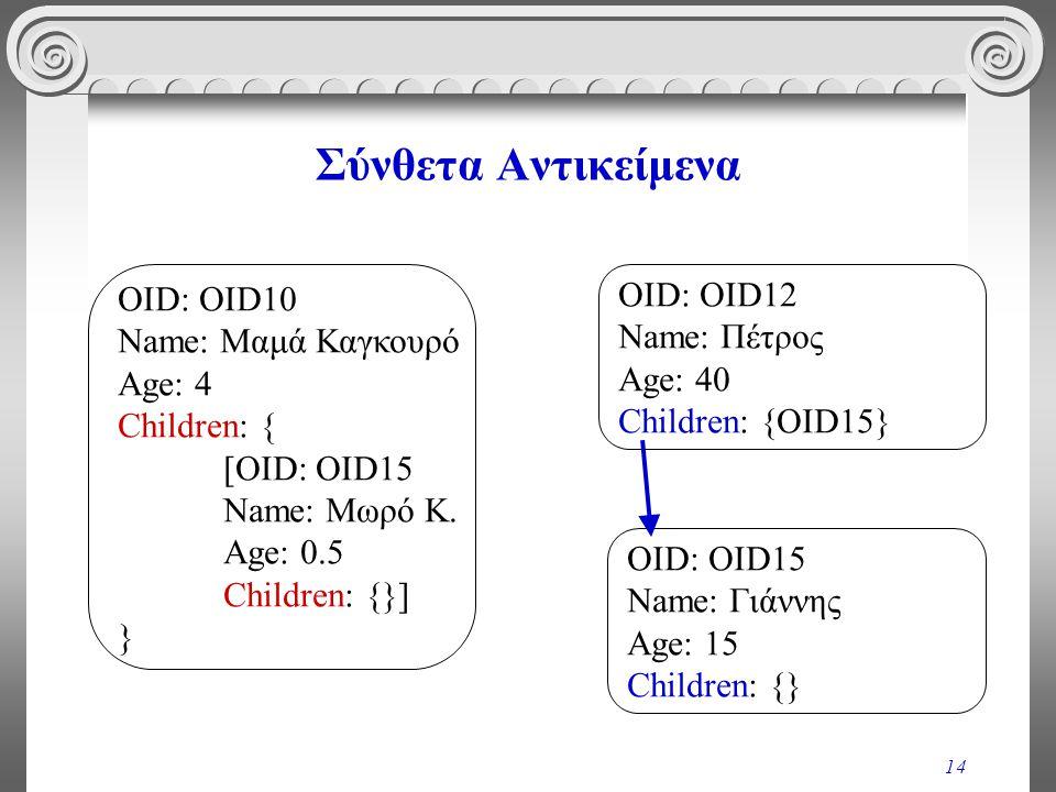 14 Σύνθετα Αντικείμενα OID: OID12 Name: Πέτρος Age: 40 Children: {OID15} OID: OID15 Name: Γιάννης Age: 15 Children: {} OID: OID10 Name: Μαμά Καγκουρό Age: 4 Children: { [OID: OID15 Name: Μωρό Κ.