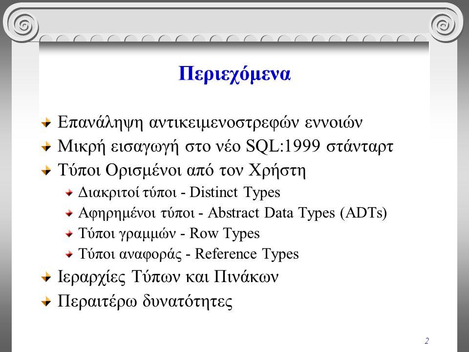 2 Περιεχόμενα Επανάληψη αντικειμενοστρεφών εννοιών Μικρή εισαγωγή στο νέο SQL:1999 στάνταρτ Τύποι Ορισμένοι από τον Χρήστη Διακριτοί τύποι - Distinct Types Αφηρημένοι τύποι - Abstract Data Types (ADTs) Τύποι γραμμών - Row Types Τύποι αναφοράς - Reference Types Ιεραρχίες Τύπων και Πινάκων Περαιτέρω δυνατότητες
