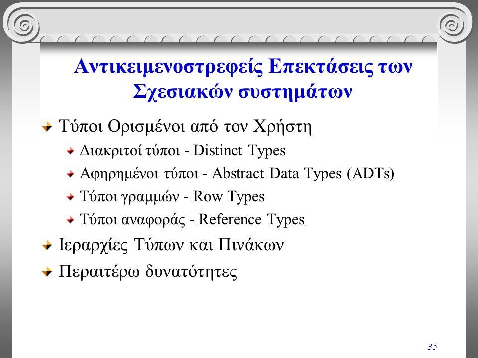 35 Αντικειμενοστρεφείς Επεκτάσεις των Σχεσιακών συστημάτων Τύποι Ορισμένοι από τον Χρήστη Διακριτοί τύποι - Distinct Types Αφηρημένοι τύποι - Abstract Data Types (ADTs) Τύποι γραμμών - Row Types Τύποι αναφοράς - Reference Types Ιεραρχίες Τύπων και Πινάκων Περαιτέρω δυνατότητες