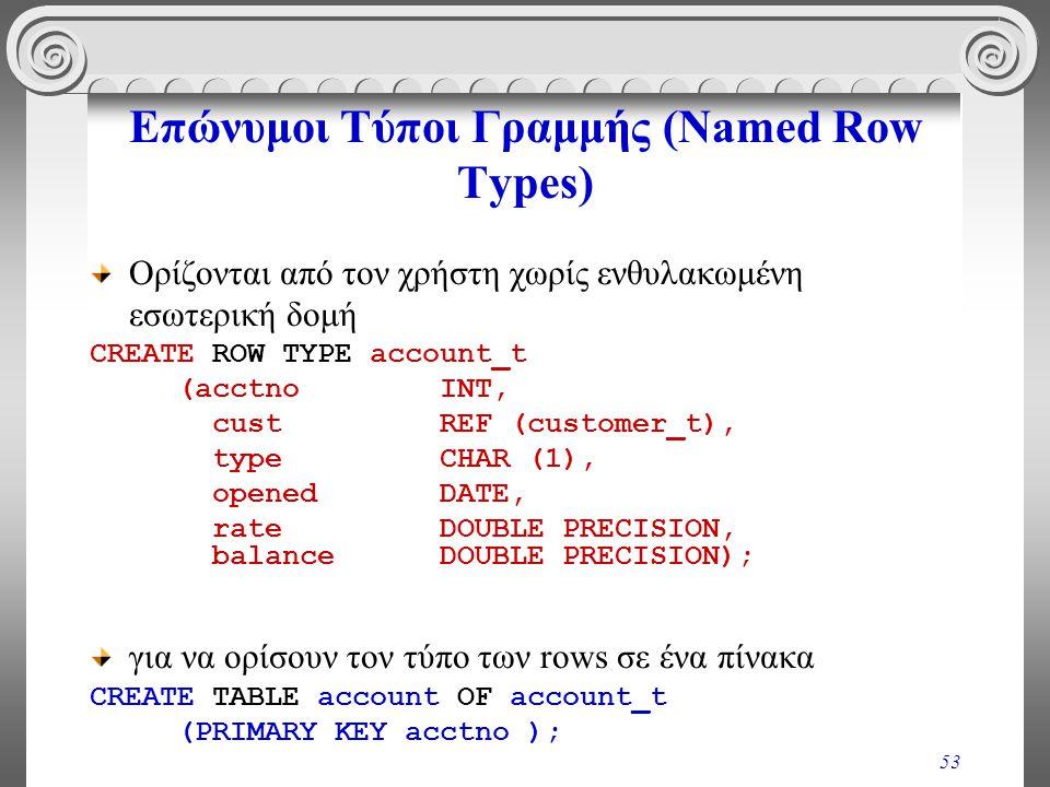 53 Επώνυμοι Τύποι Γραμμής (Named Row Types) Ορίζονται από τον χρήστη χωρίς ενθυλακωμένη εσωτερική δομή CREATE ROW TYPE account_t (acctnoINT, custREF (customer_t), typeCHAR (1), openedDATE, rateDOUBLE PRECISION, balanceDOUBLE PRECISION); για να ορίσουν τον τύπο των rows σε ένα πίνακα CREATE TABLE account OF account_t (PRIMARY KEY acctno );