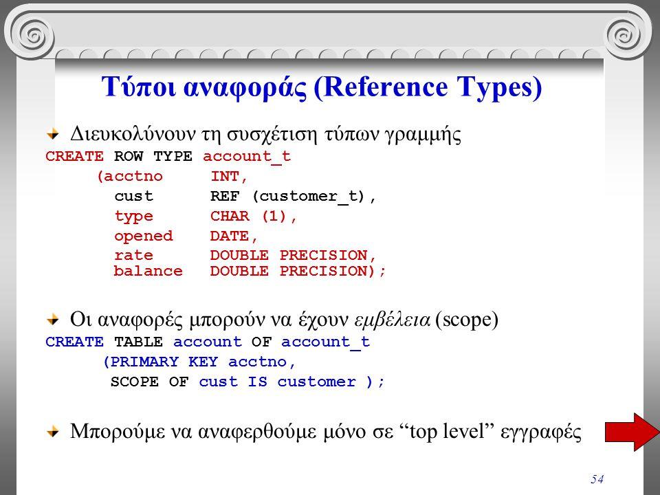 54 Τύποι αναφοράς (Reference Types) Διευκολύνουν τη συσχέτιση τύπων γραμμής CREATE ROW TYPE account_t (acctnoINT, custREF (customer_t), typeCHAR (1), openedDATE, rateDOUBLE PRECISION, balanceDOUBLE PRECISION); Οι αναφορές μπορούν να έχουν εμβέλεια (scope) CREATE TABLE account OF account_t (PRIMARY KEY acctno, SCOPE OF cust IS customer ); Μπορούμε να αναφερθούμε μόνο σε top level εγγραφές