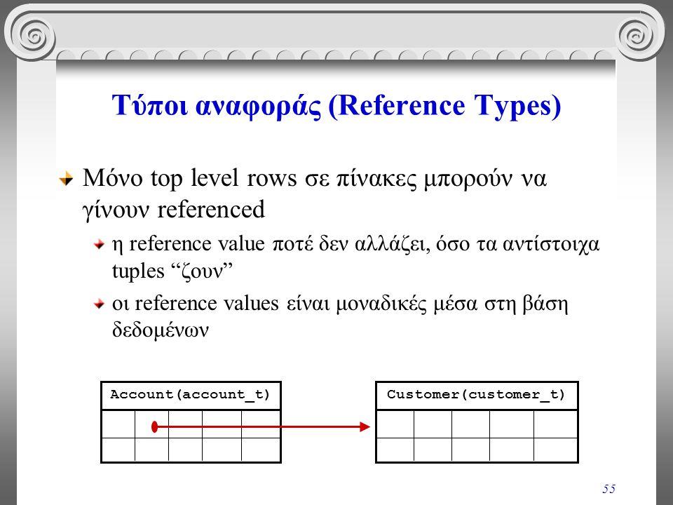 55 Τύποι αναφοράς (Reference Types) Mόνο top level rows σε πίνακες μπορούν να γίνουν referenced η reference value ποτέ δεν αλλάζει, όσο τα αντίστοιχα tuples ζουν οι reference values είναι μοναδικές μέσα στη βάση δεδομένων Account(account_t)Customer(customer_t)