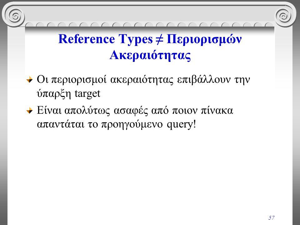 57 Reference Types ≠ Περιορισμών Ακεραιότητας Οι περιορισμοί ακεραιότητας επιβάλλουν την ύπαρξη target Είναι απολύτως ασαφές από ποιον πίνακα απαντάται το προηγούμενο query!