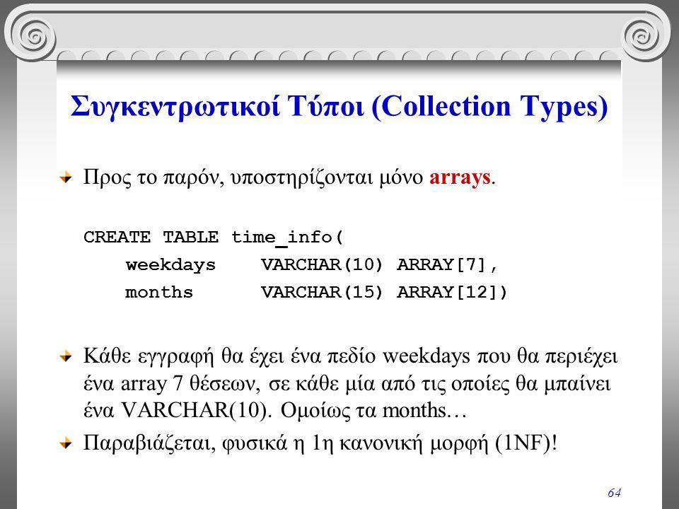 64 Συγκεντρωτικοί Τύποι (Collection Types) Προς το παρόν, υποστηρίζονται μόνο arrays.