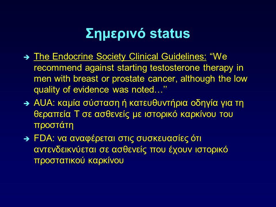 """Σημερινό status  The Endocrine Society Clinical Guidelines: """"We recommend against starting testosterone therapy in men with breast or prostate cancer"""