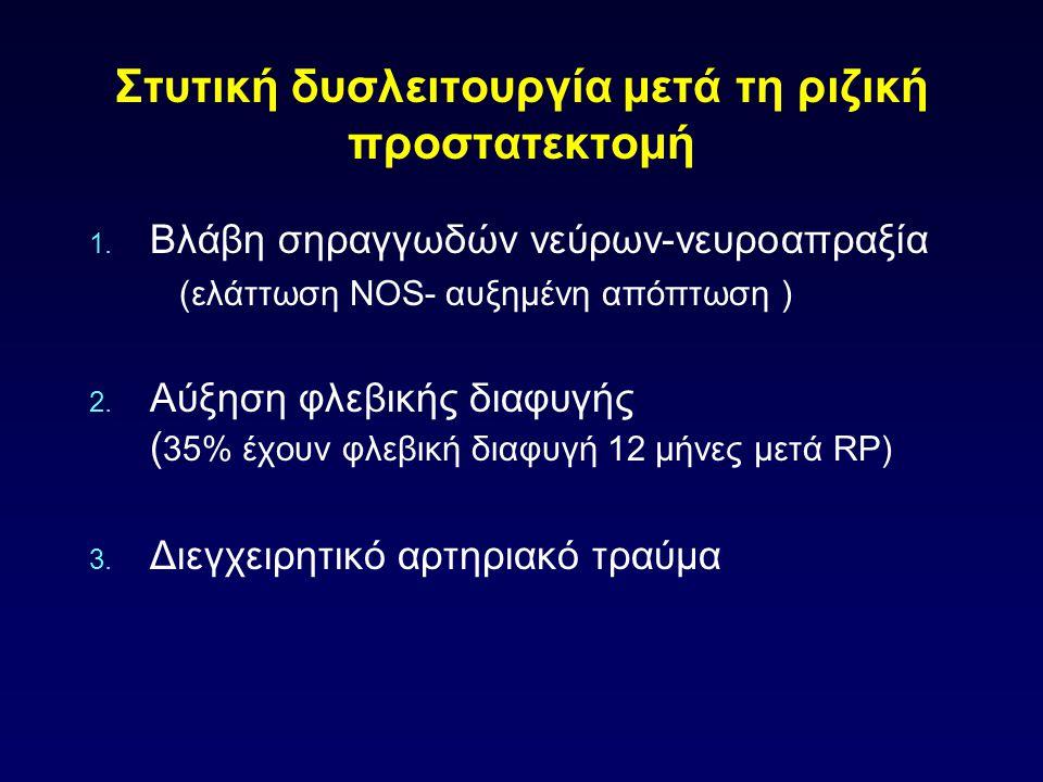 Στυτική δυσλειτουργία μετά τη ριζική προστατεκτομή 1. Βλάβη σηραγγωδών νεύρων-νευροαπραξία (ελάττωση NOS- αυξημένη απόπτωση ) 2. Αύξηση φλεβικής διαφυ