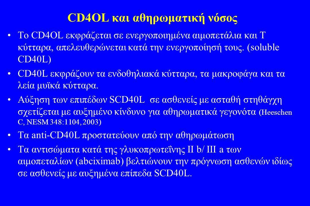 CD4OL και αθηρωματική νόσος •Το CD4OL εκφράζεται σε ενεργοποιημένα αιμοπετάλια και T κύτταρα, απελευθερώνεται κατά την ενεργοποίησή τους. (soluble CD4