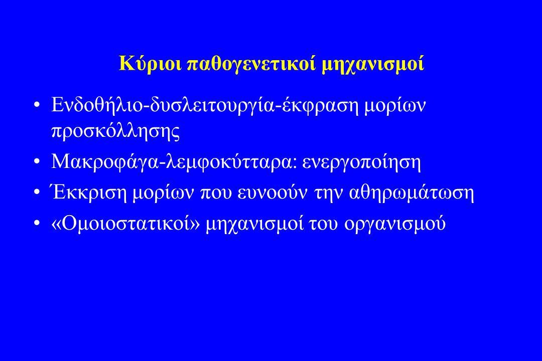 Δείκτες πρώιμης αθηρωματικής νόσου •Δυσλειτουργία ενδοθηλίου.