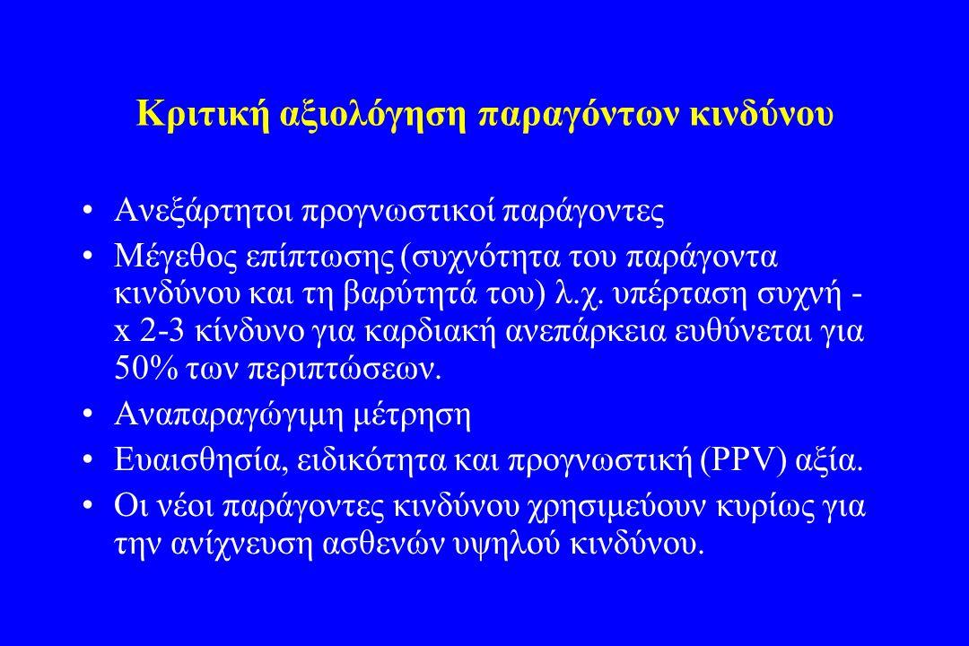 Γλουταθειόνη, Πεοξειδάση 1 και Μυελοπεροξειδάση (NESM 2003) •Γλουταθειόνη περοξείδαση και δισμουλάση του περοξειδίου: αντιοξειδωτικά ένζυμα του κυττάρου που μπορεί να επιβραδύνουν την αθηρωμάτωση •Μυελοπεροξείδαση ενζύμου των ουδετεροφίλων.